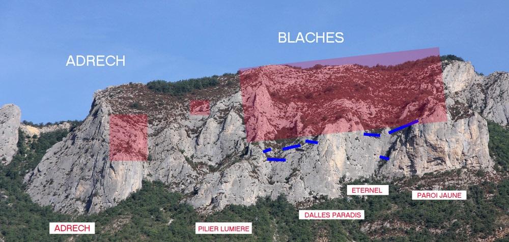 Travaux Les Blaches